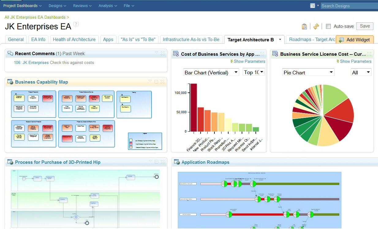Cics Com Unicom 174 Global Releases New Enterprise